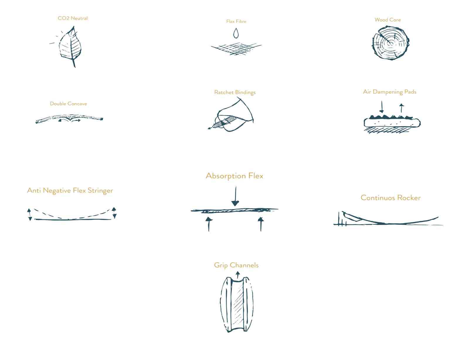 KOLD-Shapes-Kiteboard